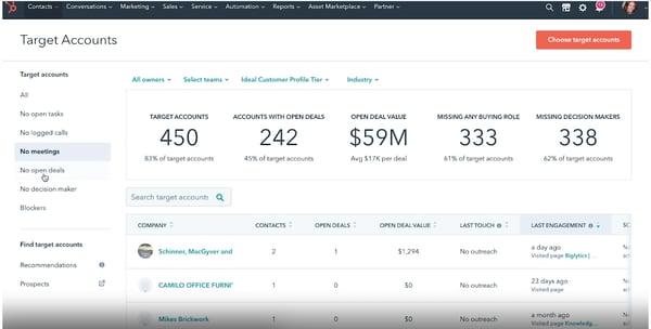 Nouvelle fonctionnalité ABM dans HubSpot pour les équipes de vente et marketing